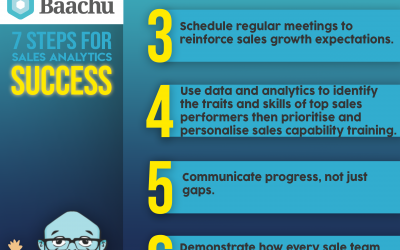 7 steps to sales Analytics success